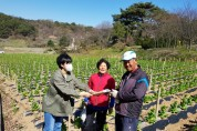 홍동면, 매주 수요일 '분담마을 방문의 날' 운영
